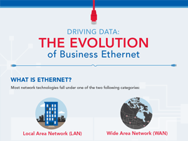 Driving Data: The Evolution of Business Ethernet